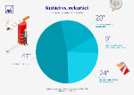Češi kouří čím dál méně, řadě z nich se ale stále nedaří přestat
